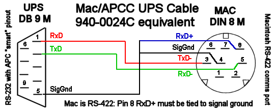 apcsmart_cable_mac 940 0024C network ups tools apc's smart protocol  at bayanpartner.co